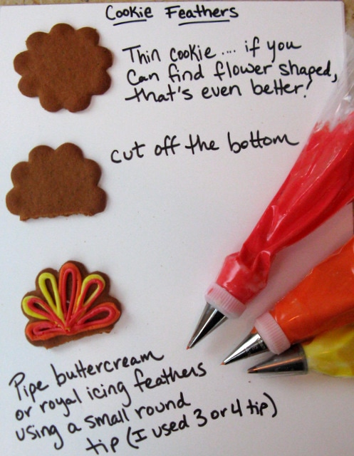 CUTE turkey & cornucopia cupcake tutorial~MyCakeSchool.com