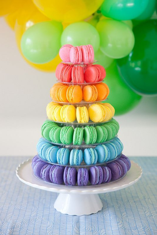 Rainbow Cake Roundup of Ideas, Recipes, and Tutorials!