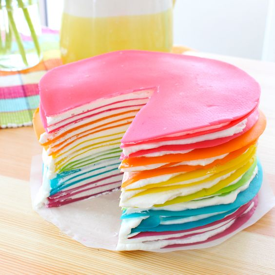 Rainbow Cake Roundup of the best Rainbow Cake Ideas, Tutorials, and Recipes! Perfect for St. Patrick's Day!