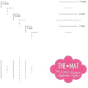 The Mat- Sweetwise- For fondant application